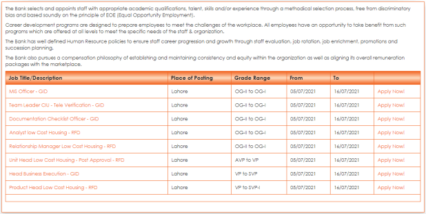 Bank of Punjab BOP Jobs 2021 Apply Online Test Schedule Merit List of Candidates