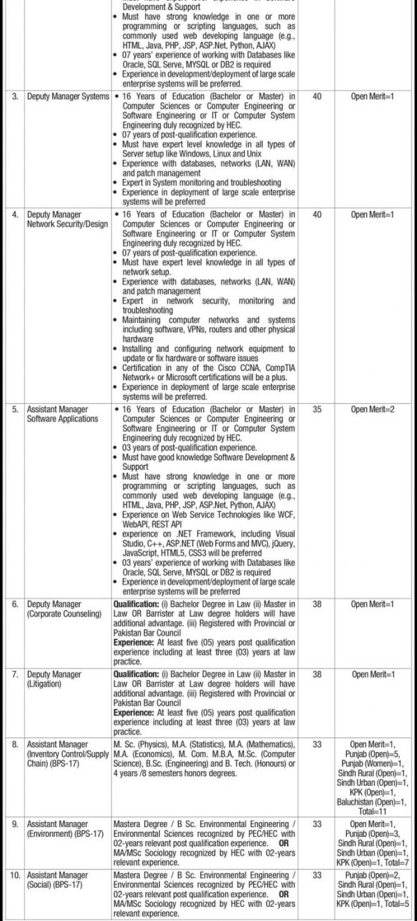 NTDC NTS Jobs 2021 Test Preparation Syllabus Wise with Roll No Slips Results Download Online