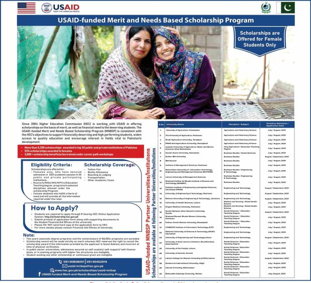 USAID Scholarships 2021 for Female HEC Apply Online selected Candidates List