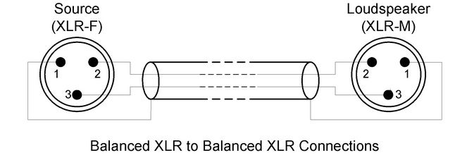 gotham ag  gotham cables  balanced xlr  poweredcloudrexx