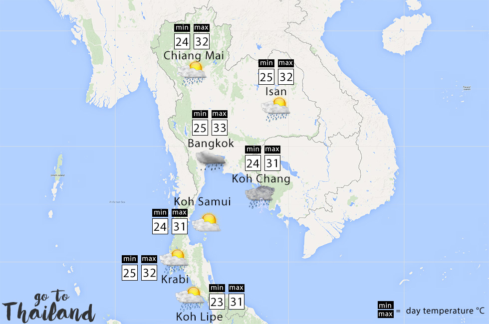 What to expect of the weather in Thailand in July