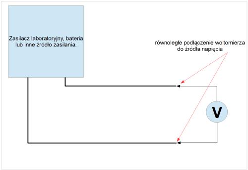 pomiar napięcia - równoległe podłączenie
