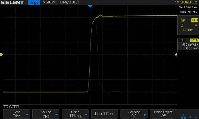 szybkość przechwytywania przebiegu 60.000 wfms / s