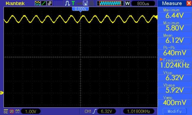 sinusoida f=1kHz potencjometr amplitudy skręcony na minimum