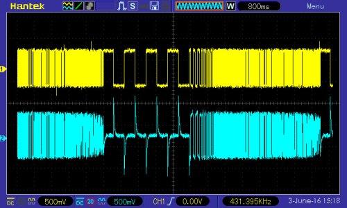 pomiar 11: obserwacja charakterystyki przenoszenia częstotliwości. Na generatorze ustawimy funkcję przemiatania częstotliwości SWEEP od 0Hz do 1MHz. Jak widać wraz ze wzrostem częstotliwości następuje spadek wzmocnienia (tłumienia częstotliwości). Pasmo przenoszenia przedwzmacniacza jest o wiele szersze w stosunku do zakresu częstotliwości akustycznych.