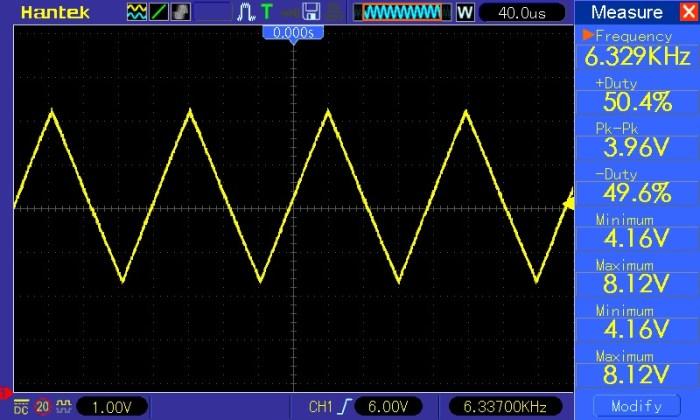 Sygnał trójkątny, częstotliwość maksymalna