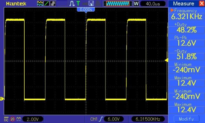 Sygnał prostokątny, częstotliwość maksymalna