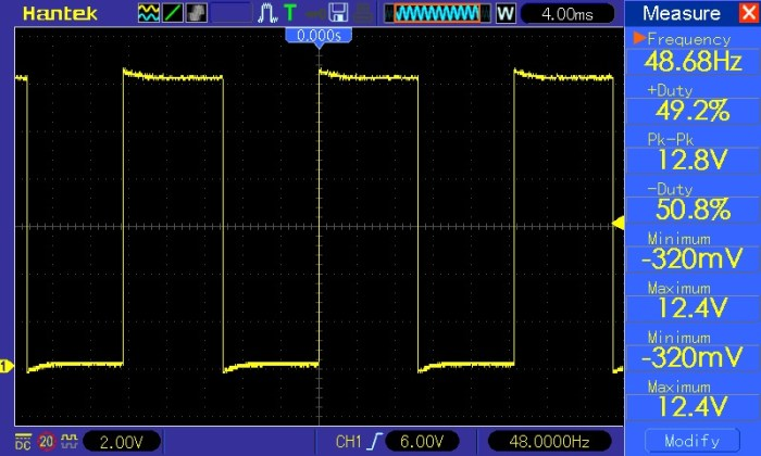 Sygnał prostokątny, częstotliwość minimalna