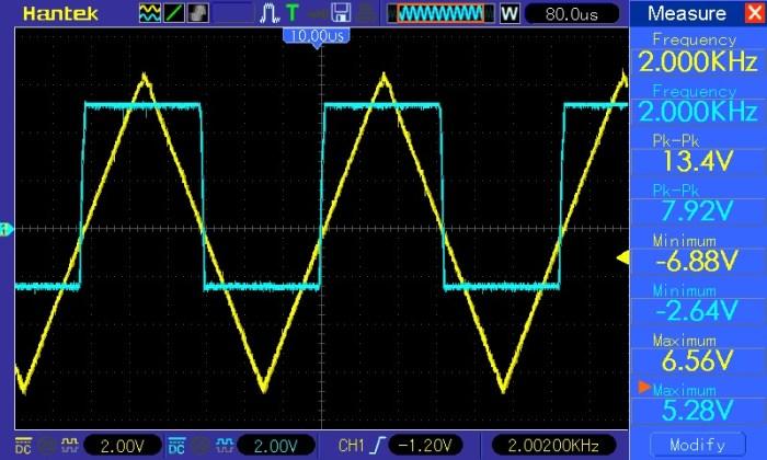Pomiar parametrów przebiegów na dwóch kanałach