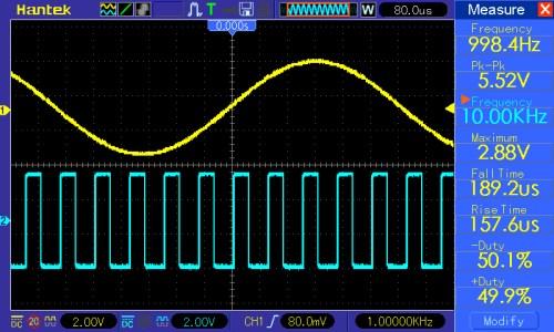 Generacja dwóch przebiegów o rożnych częstotliwościach