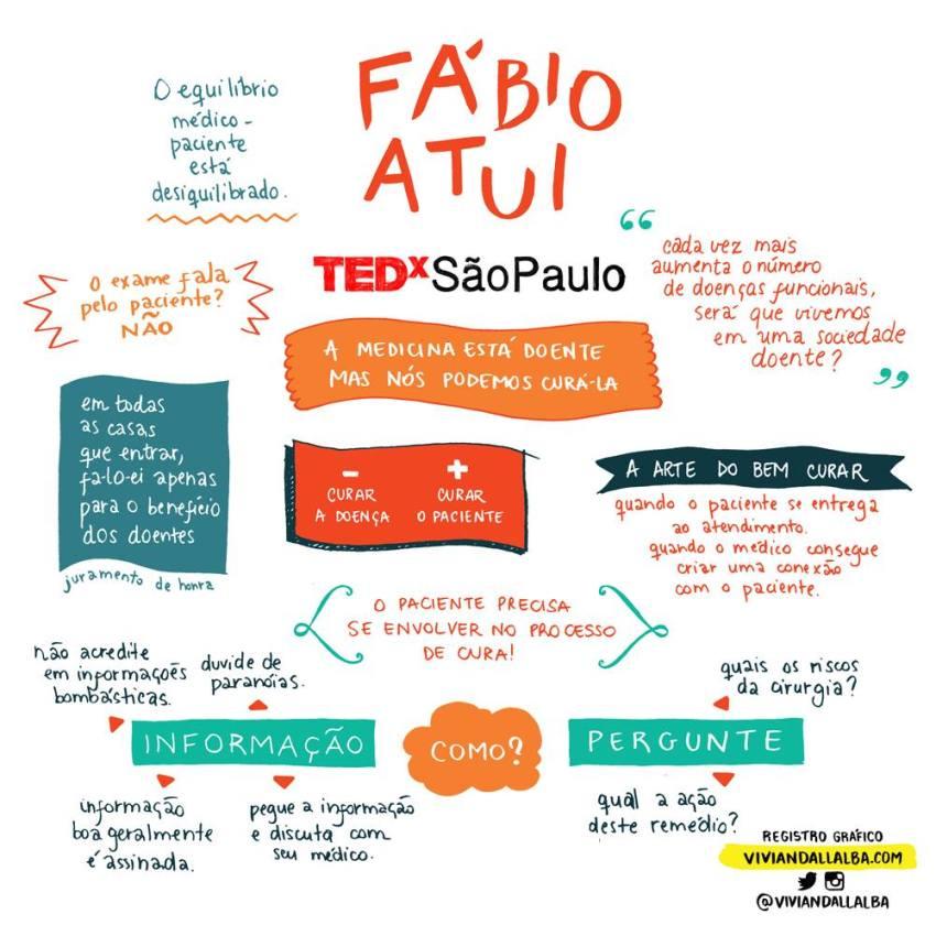 TEDx São Paulo - Vivian Dall Alba - ilustradora e desginer - facilitação gráfica - Fábio Atui