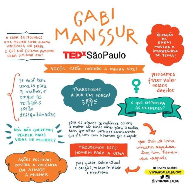 TEDx São Paulo - Vivian Dall Alba - ilustradora e desginer - facilitação gráfica - Gabi Manssur
