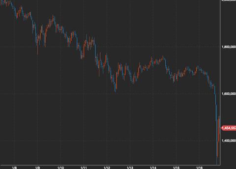 ぼく達が1月16日の仮想通貨バブル崩壊で学んだこと