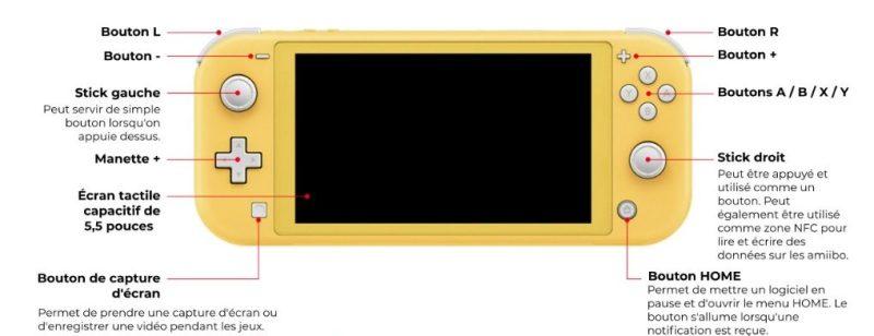 caractéristiques Switch Lite