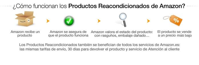 Tienda de productos reacondicionados de Amazon España
