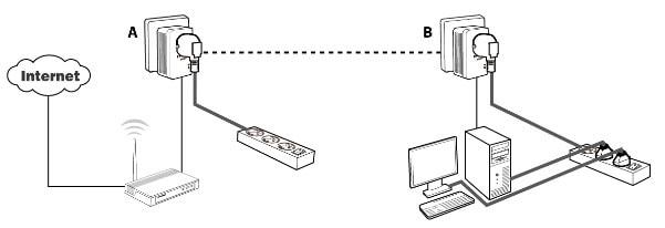 instalacion TP-Link Nano TL-PA2010PKIT