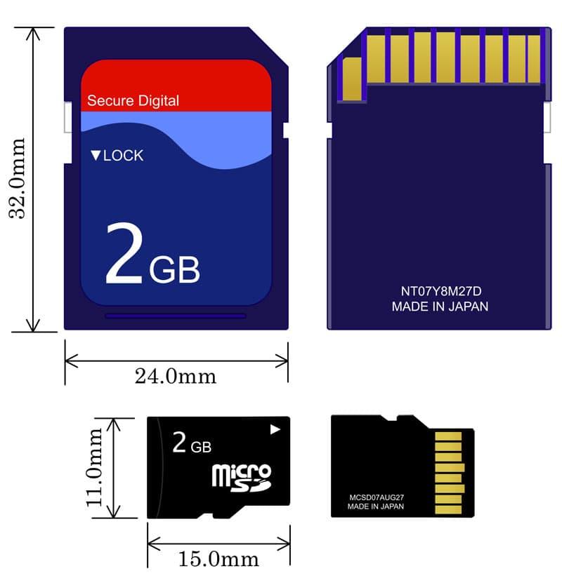 Tarjeta SD o MicroSD