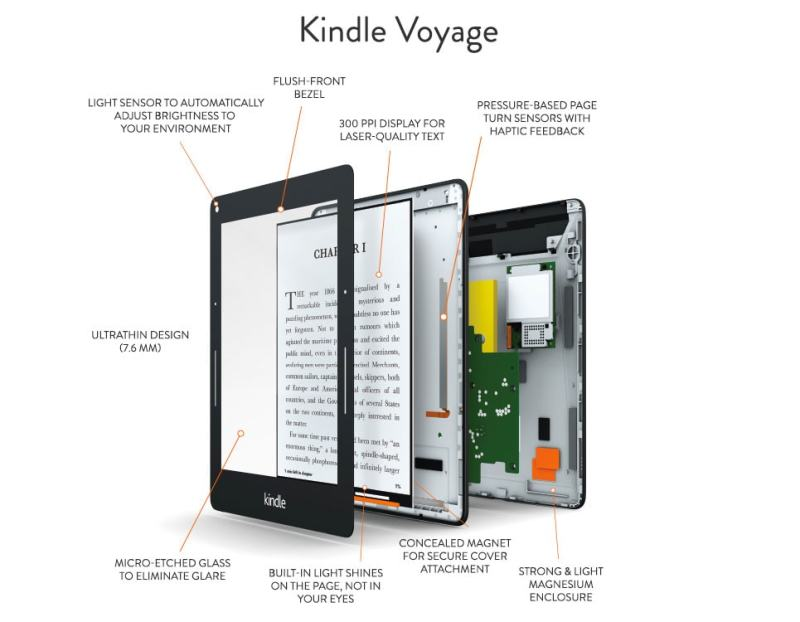 Kindle voyage amazon ereader