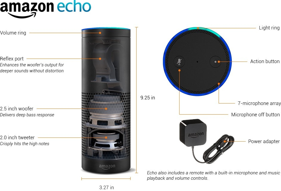 Amazon echo altavoz