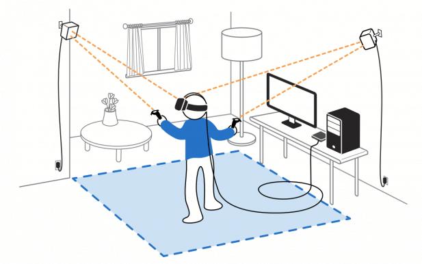 Tecnología de seguimiento VR