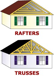 trusses-vs-rafters-1