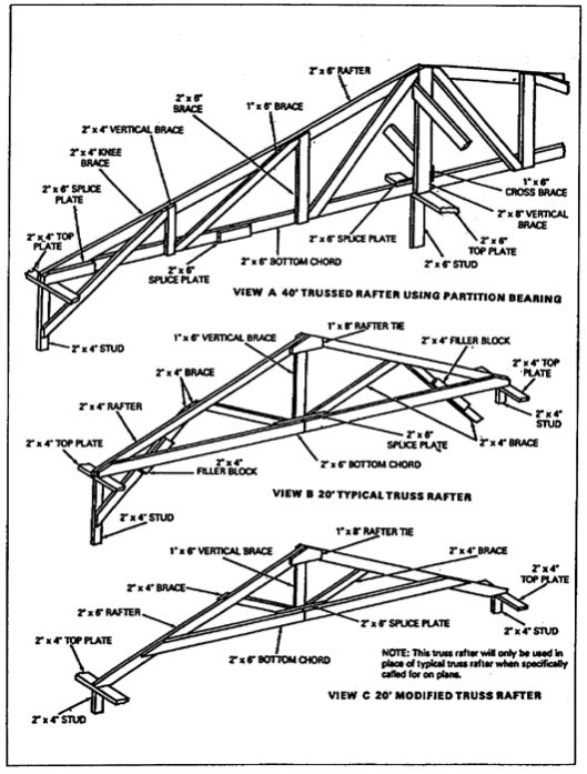 trusses-vs-rafters-4