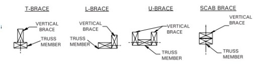 roof-truss-bracing-types