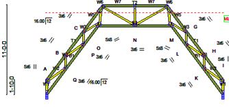 ugly-trusses-2