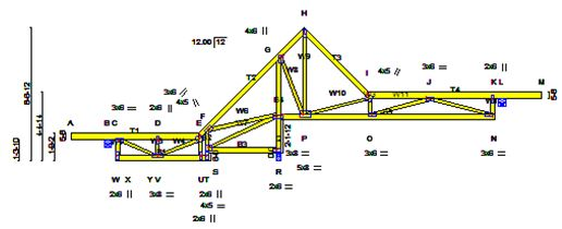 ugly-trusses-4
