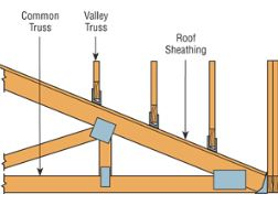 Valley-Truss