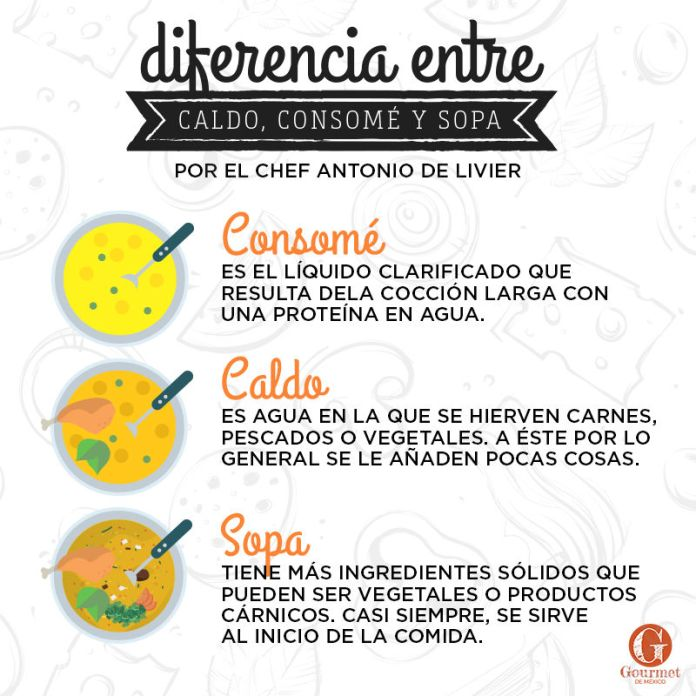 Differences between soup, broth and soup