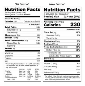 FDA Balsamic Vinegar
