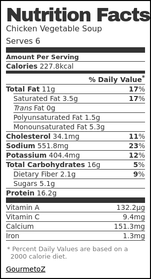 Nutrition label for Chicken Vegetable Soup