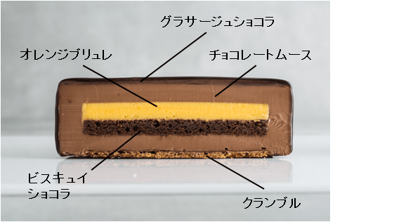 NOEL CHOCOLAT(ノエル ショコラ)断面