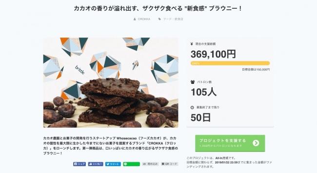 カカオの個性を最大限に生かしたお菓子ブランド「CROKKA」が、クラウドファンディング開始5時間で目標達成。ザクザク新食感ブラウニー200箱を3日で完売!!