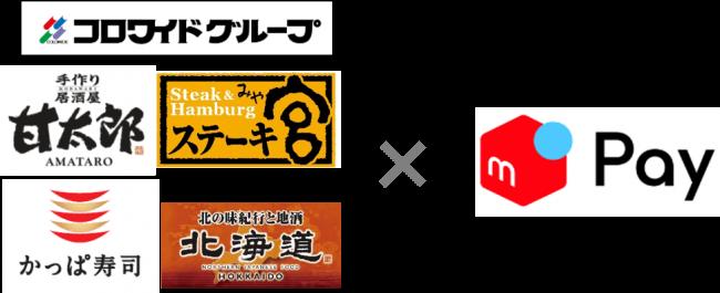 9月30日よりコロワイドグループ国内店舗にてスマホアプリ決済サービス メルペイ を導入