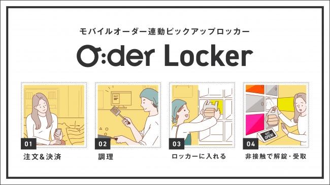 Showcase Gig、モバイルオーダーによる非接触型注文決済・受渡システム「O:der Locker(オーダー・ロッカー)」を発表