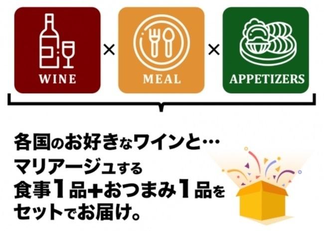 厳選ワインと贅沢おつまみのセットが届く『世界のバル気分』が大人気!