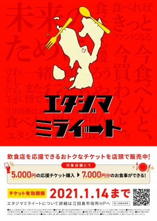 ▲エタジマミライートのポスター
