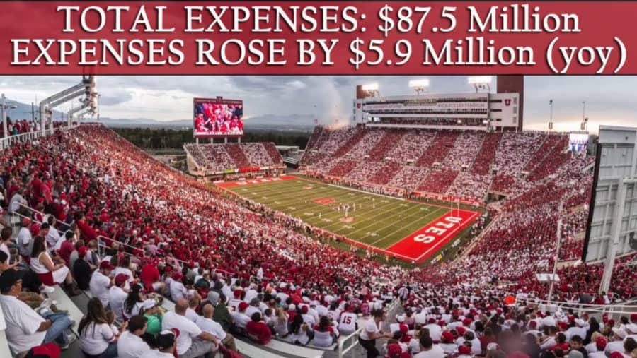 2018_Expenses_Utes
