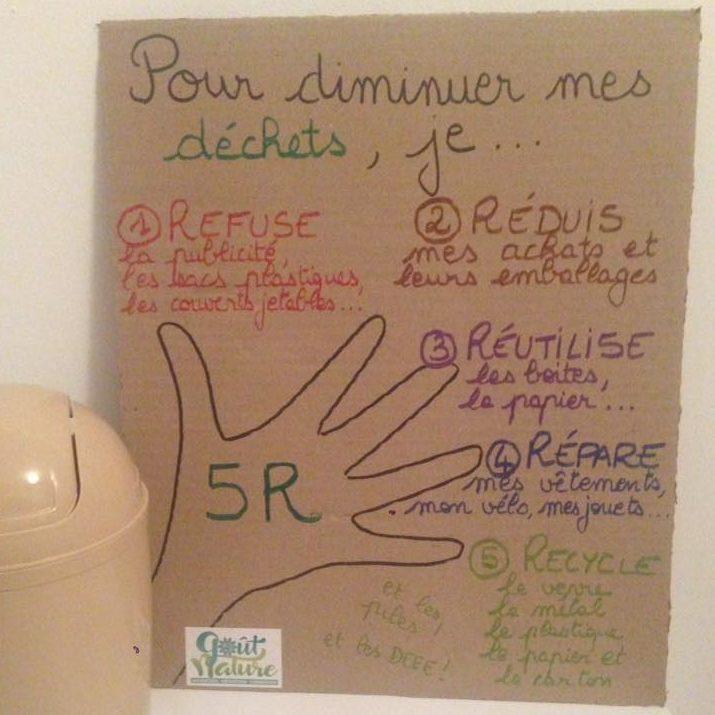 5R déchets refuser reduire recycler sobriete responsabilite de l acte achat