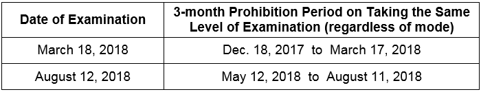 Civil Service Exam Prohibition Period