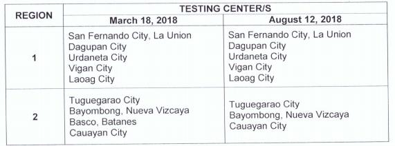 Civil Service Exam Testing Centers 1st