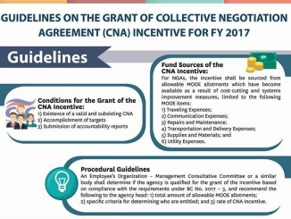 Guidelines on the Grant of Collective Negotiation Agreement (CNA) Incentive for FY 2017