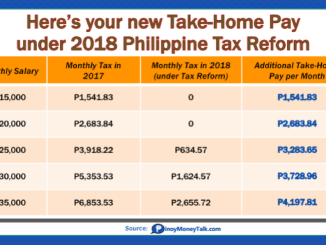 Take Home Pay Under 2018 Tax Reform Law