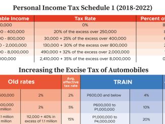 Tax Reform Law 2018 (TRAIN)