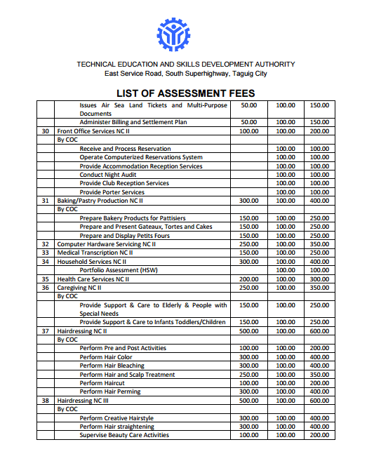 TESDA List of Assessment Fees 4