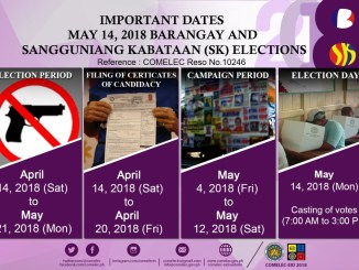 1 Schedule of Barangay and Sangguniang Kabataan Elections
