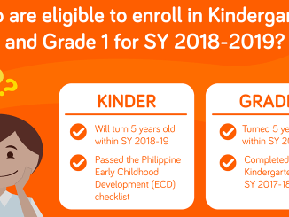 DepEd Cut-Off Age Policy for Kindergarten