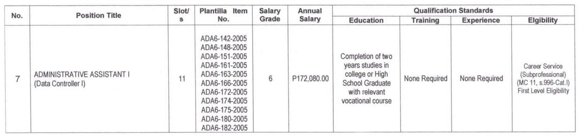 PNP Jobs Administrative 2